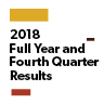 Full Year 2018 Results